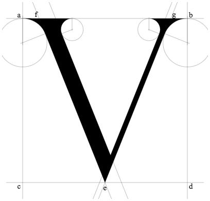 Generated letter 'V'